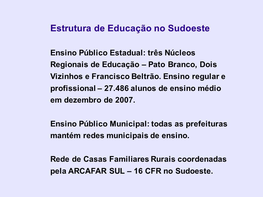 Estrutura de Educação no Sudoeste Ensino Público Estadual: três Núcleos Regionais de Educação – Pato Branco, Dois Vizinhos e Francisco Beltrão. Ensino