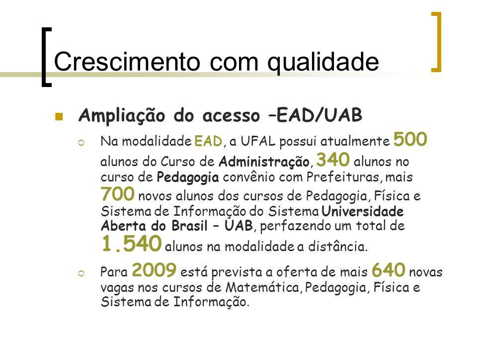 Crescimento com qualidade Ampliação do acesso –EAD/UAB Na modalidade EAD, a UFAL possui atualmente 500 alunos do Curso de Administração, 340 alunos no