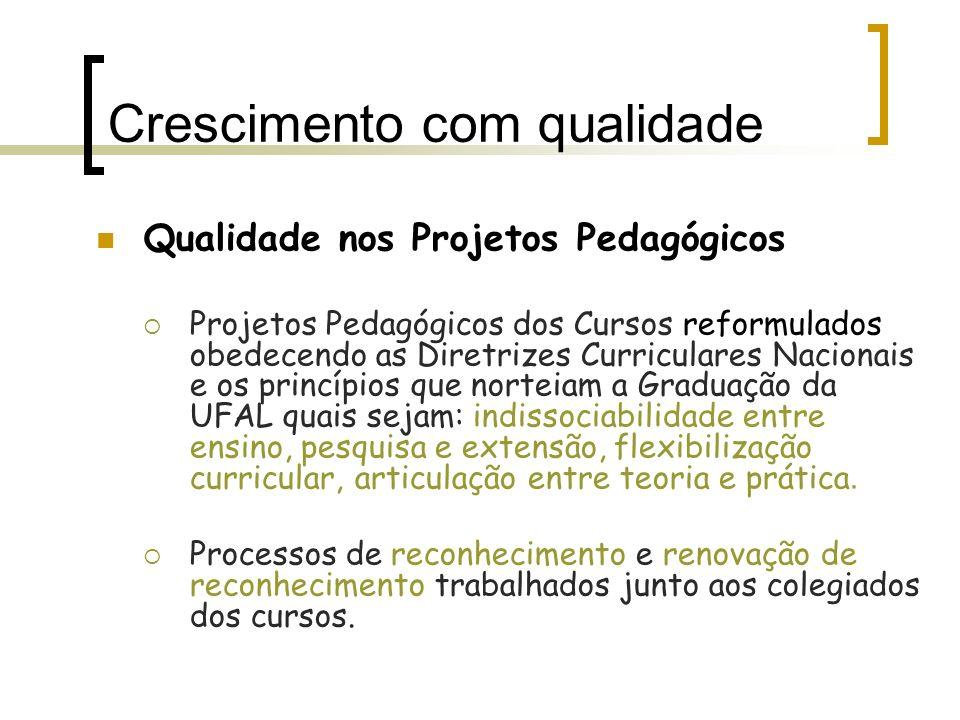 Crescimento com qualidade Qualidade nos Projetos Pedagógicos Projetos Pedagógicos dos Cursos reformulados obedecendo as Diretrizes Curriculares Nacion
