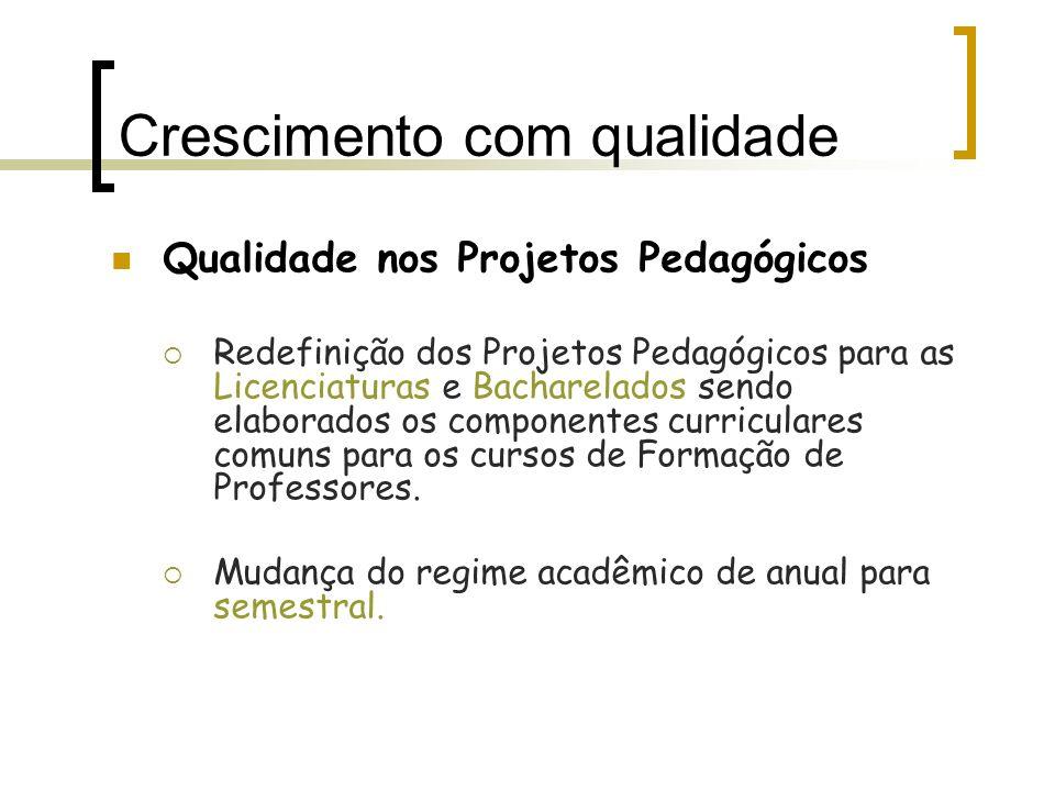 Crescimento com qualidade Qualidade nos Projetos Pedagógicos Redefinição dos Projetos Pedagógicos para as Licenciaturas e Bacharelados sendo elaborado