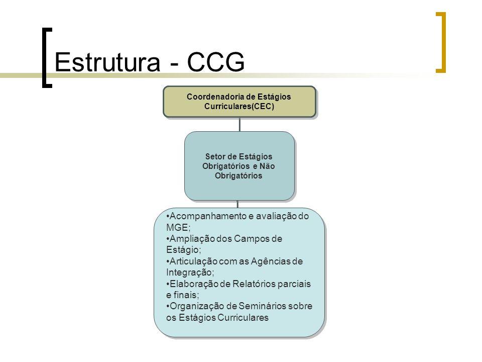 Estrutura - CCG Coordenadoria de Estágios Curriculares(CEC) Setor de Estágios Obrigatórios e Não Obrigatórios Acompanhamento e avaliação do MGE; Ampli