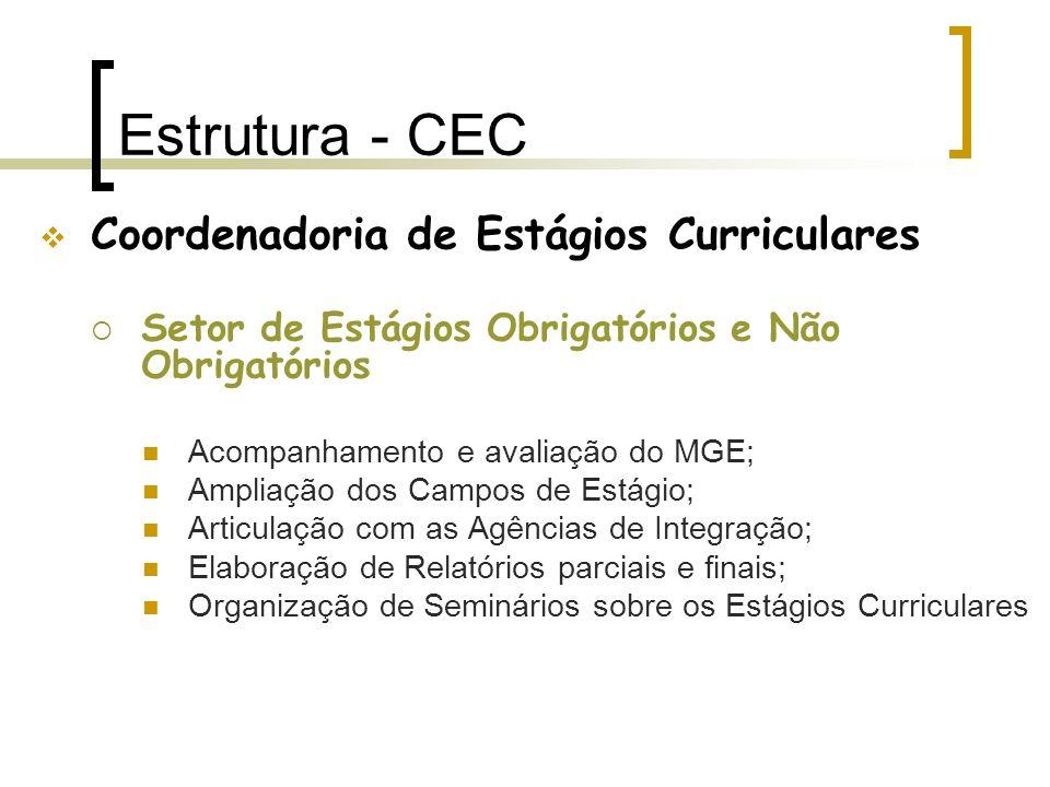 Estrutura - CEC Coordenadoria de Estágios Curriculares Setor de Estágios Obrigatórios e Não Obrigatórios Acompanhamento e avaliação do MGE; Ampliação