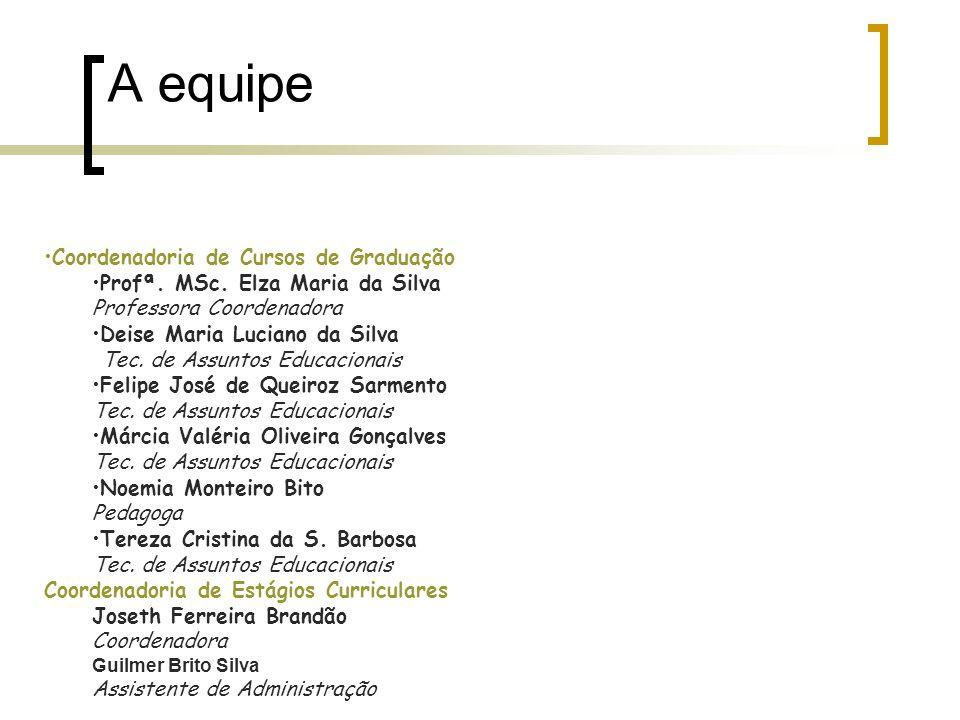 A equipe Coordenadoria de Cursos de Graduação Profª. MSc. Elza Maria da Silva Professora Coordenadora Deise Maria Luciano da Silva Tec. de Assuntos Ed