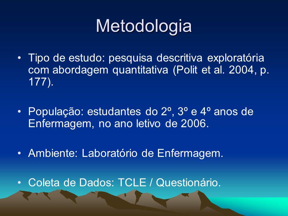 Metodologia Tipo de estudo: pesquisa descritiva exploratória com abordagem quantitativa (Polit et al. 2004, p. 177). População: estudantes do 2º, 3º e