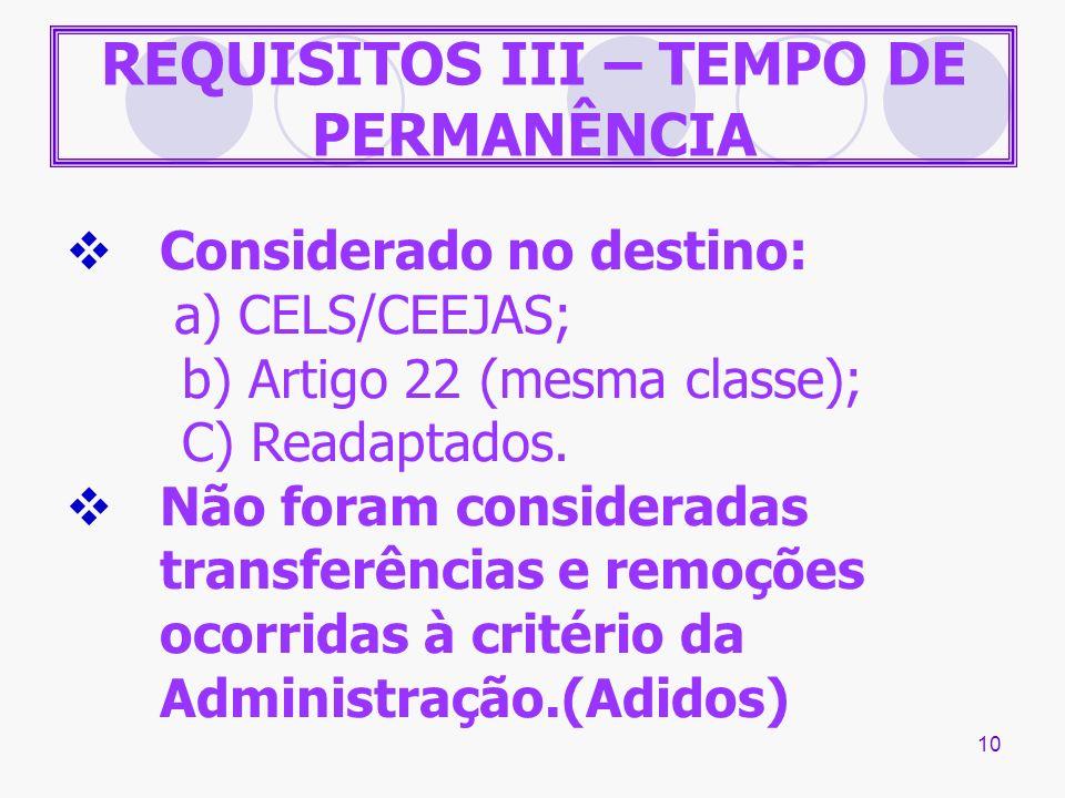 10 REQUISITOS III – TEMPO DE PERMANÊNCIA Considerado no destino: a) CELS/CEEJAS; b) Artigo 22 (mesma classe); C) Readaptados. Não foram consideradas t