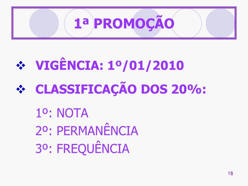 16 1ª PROMOÇÃO VIGÊNCIA: 1º/01/2010 CLASSIFICAÇÃO DOS 20%: 1º: NOTA 2º: PERMANÊNCIA 3º: FREQUÊNCIA