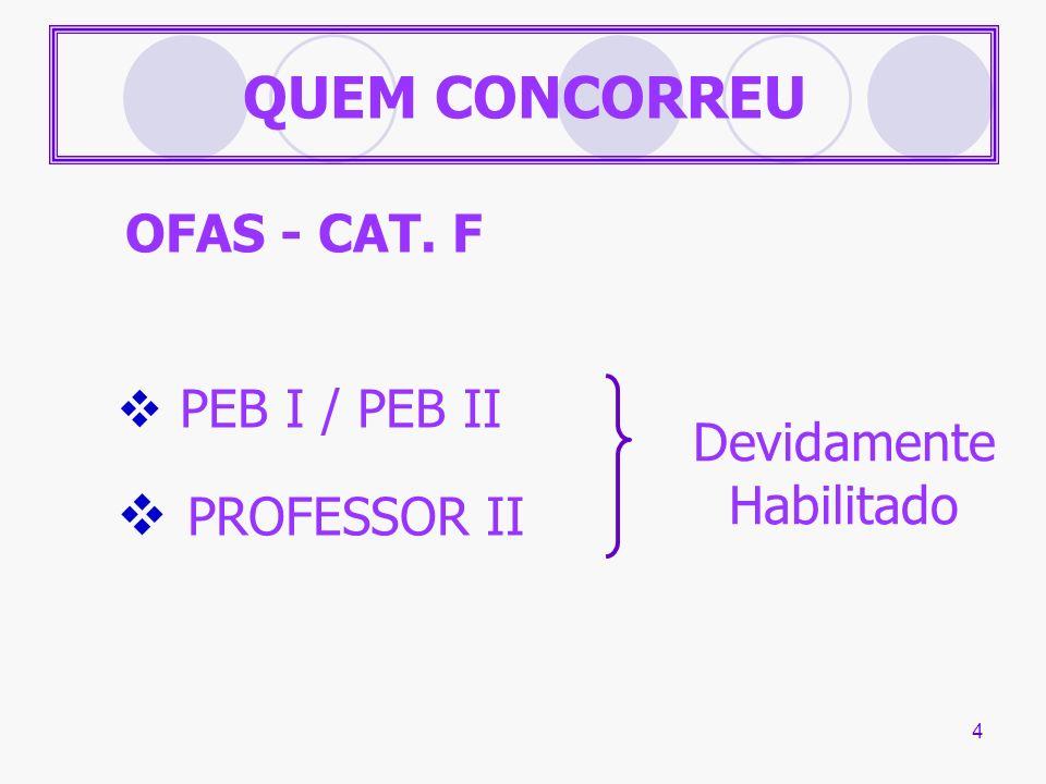 4 OFAS - CAT. F PEB I / PEB II PROFESSOR II Devidamente Habilitado QUEM CONCORREU