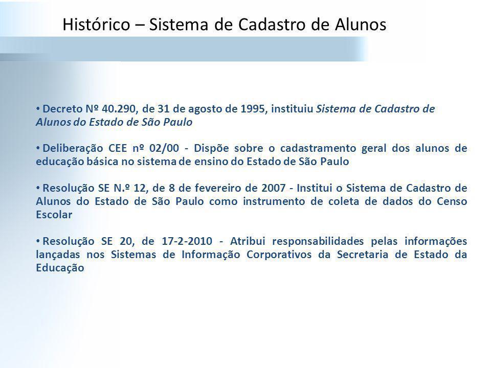 Histórico – Sistema de Cadastro de Alunos Decreto Nº 40.290, de 31 de agosto de 1995, instituiu Sistema de Cadastro de Alunos do Estado de São Paulo D