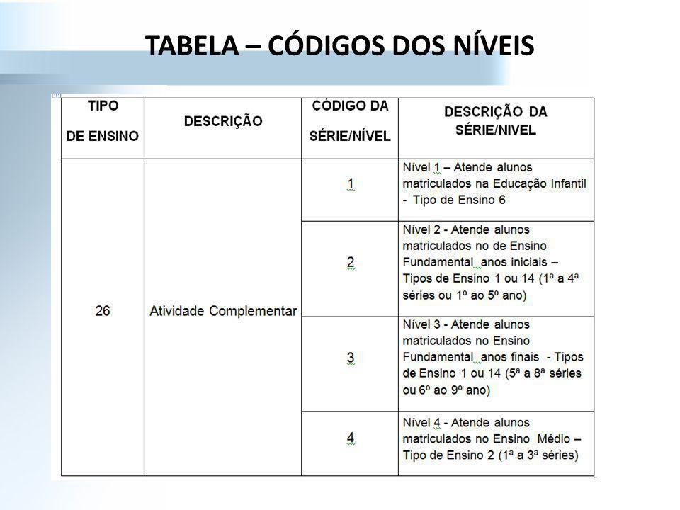 COLETA DE CLASSES – OPÇÕES NO SISTEMA DE CADASTRO DE ALUNOS JCAX SECRETARIA DA EDUCACAO - CADASTRO DE ALUNOS 15.2.0 COLETAR CLASSES / PROGRAMACAO DE VAGAS - 2012 1 - INCLUIR - POR NUMERO DE CLASSE 2 - INCLUIR - POR ESCOLA 3 - ALTERAR - POR NUMERO DE CLASSE 4 - ALTERAR - POR ESCOLA 5 - EXCLUIR - POR NUMERO DA CLASSE 6 - CONSULTAR - POR NUMERO DA CLASSE 7 - CONSULTAR - POR ESCOLA 8 - GERAR NUMERO DE CLASSE OPCAO: