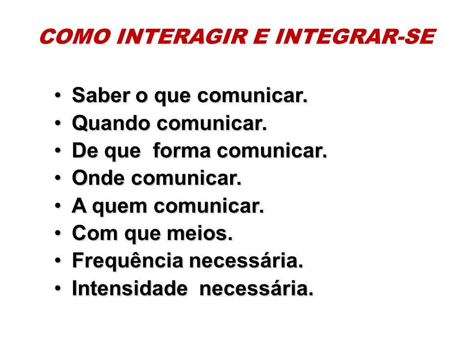 COMO INTERAGIR E INTEGRAR-SE Saber o que comunicar.Saber o que comunicar.
