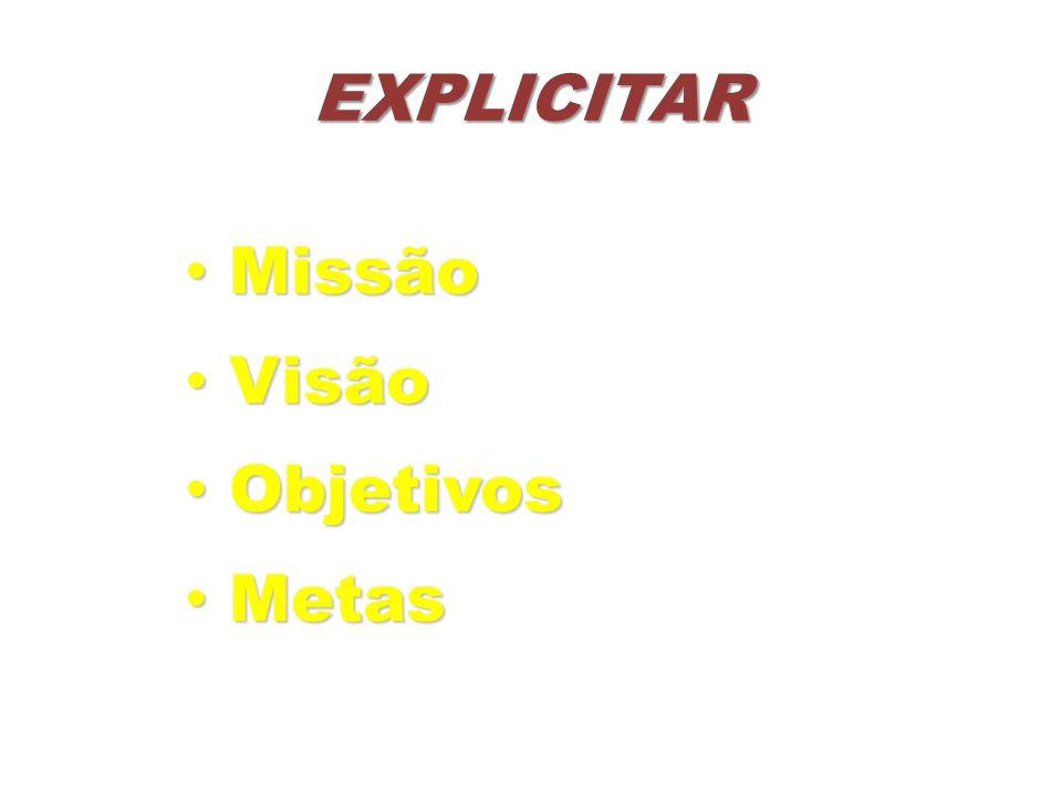 EXPLICITAR Missão Missão Visão Visão Objetivos Objetivos Metas Metas