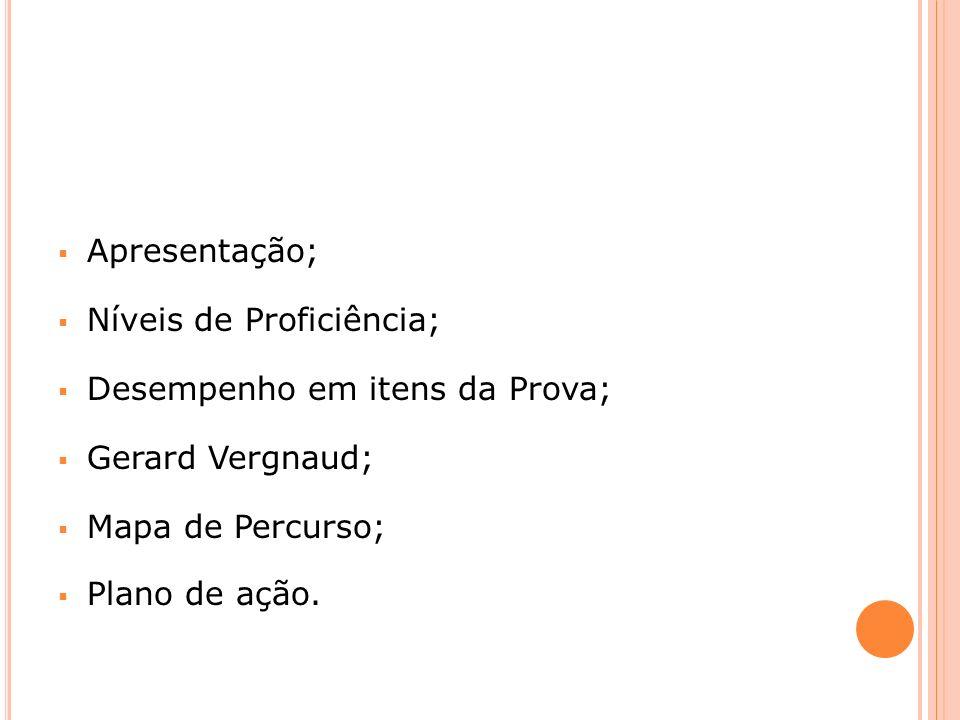 Matrizes de Referência; SARESP; PROVA BRASIL; AVALIAÇÃO DIAGNÓSTICA; Relatório Pedagógico; Análise de Questões.