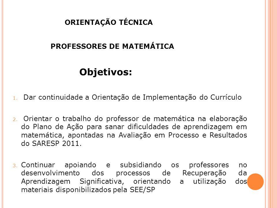 ORIENTAÇÃO TÉCNICA PROFESSORES DE MATEMÁTICA Objetivos: 1. Dar continuidade a Orientação de Implementação do Currículo 2. Orientar o trabalho do profe