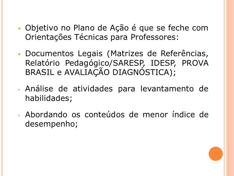 Objetivo no Plano de Ação é que se feche com Orientações Técnicas para Professores: Documentos Legais (Matrizes de Referências, Relatório Pedagógico/S