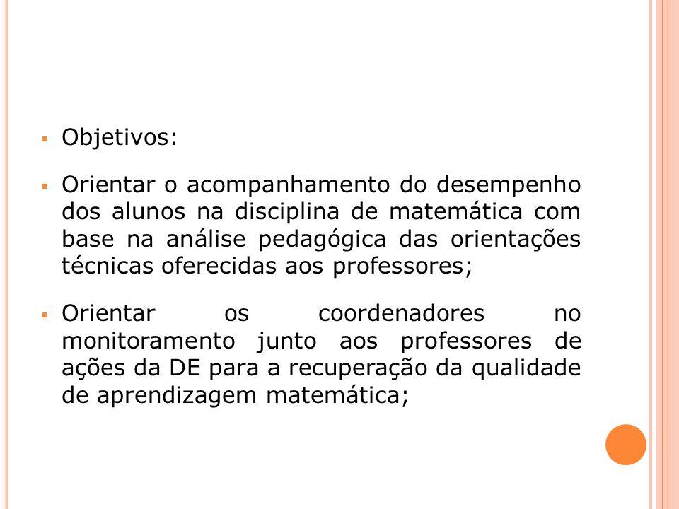 Objetivos: Orientar o acompanhamento do desempenho dos alunos na disciplina de matemática com base na análise pedagógica das orientações técnicas ofer