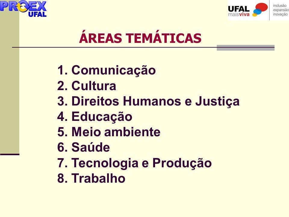 ÁREAS TEMÁTICAS 1. Comunicação 2. Cultura 3. Direitos Humanos e Justiça 4. Educação 5. Meio ambiente 6. Saúde 7. Tecnologia e Produção 8. Trabalho