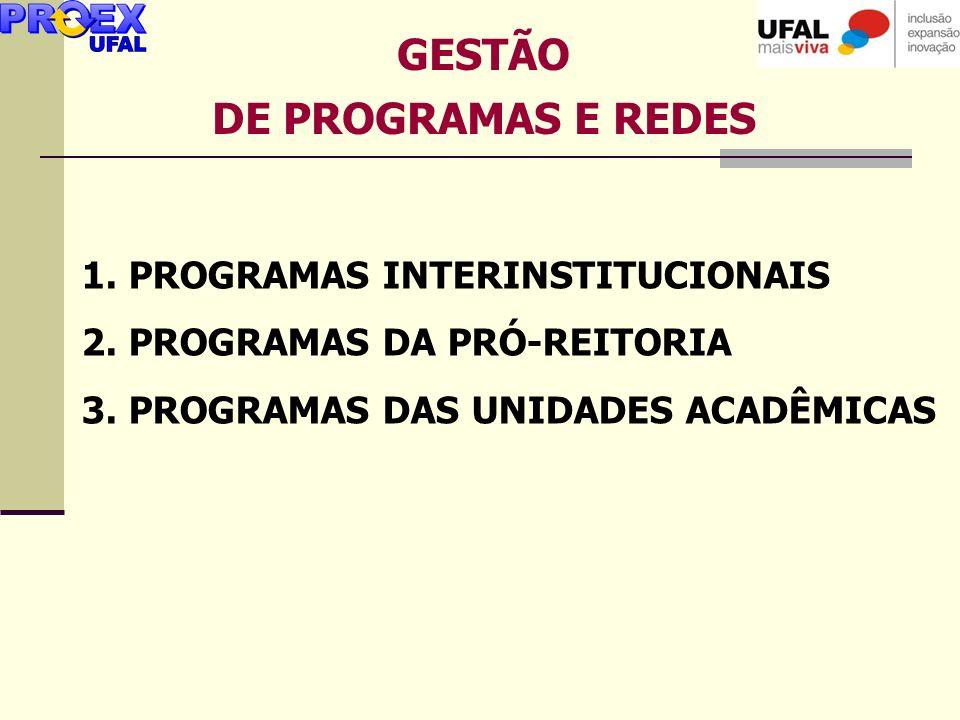 GESTÃO DE PROGRAMAS E REDES 1. PROGRAMAS INTERINSTITUCIONAIS 2. PROGRAMAS DA PRÓ-REITORIA 3. PROGRAMAS DAS UNIDADES ACADÊMICAS