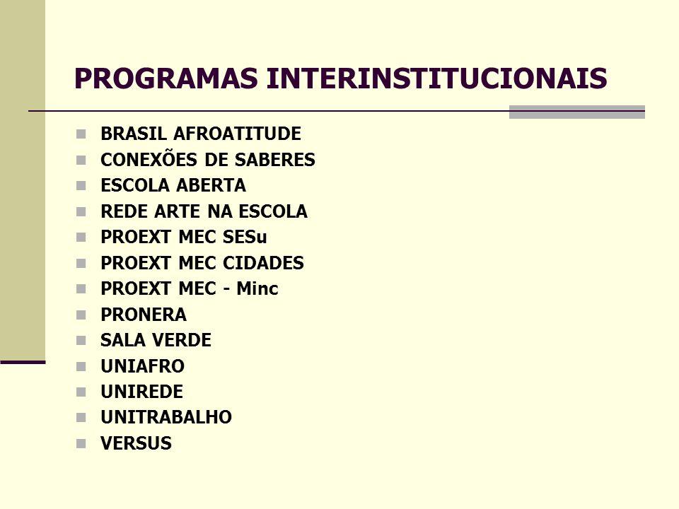 PROGRAMAS INTERINSTITUCIONAIS BRASIL AFROATITUDE CONEXÕES DE SABERES ESCOLA ABERTA REDE ARTE NA ESCOLA PROEXT MEC SESu PROEXT MEC CIDADES PROEXT MEC -