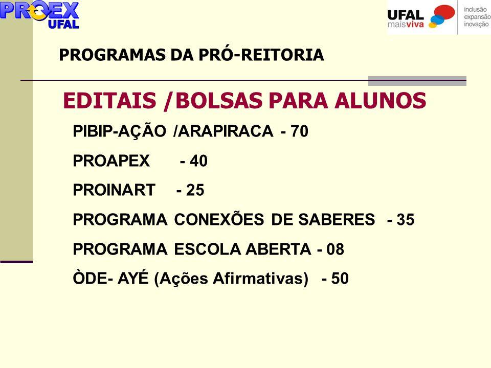 EDITAIS /BOLSAS PARA ALUNOS PIBIP-AÇÃO /ARAPIRACA - 70 PROAPEX - 40 PROINART - 25 PROGRAMA CONEXÕES DE SABERES - 35 PROGRAMA ESCOLA ABERTA - 08 ÒDE- A