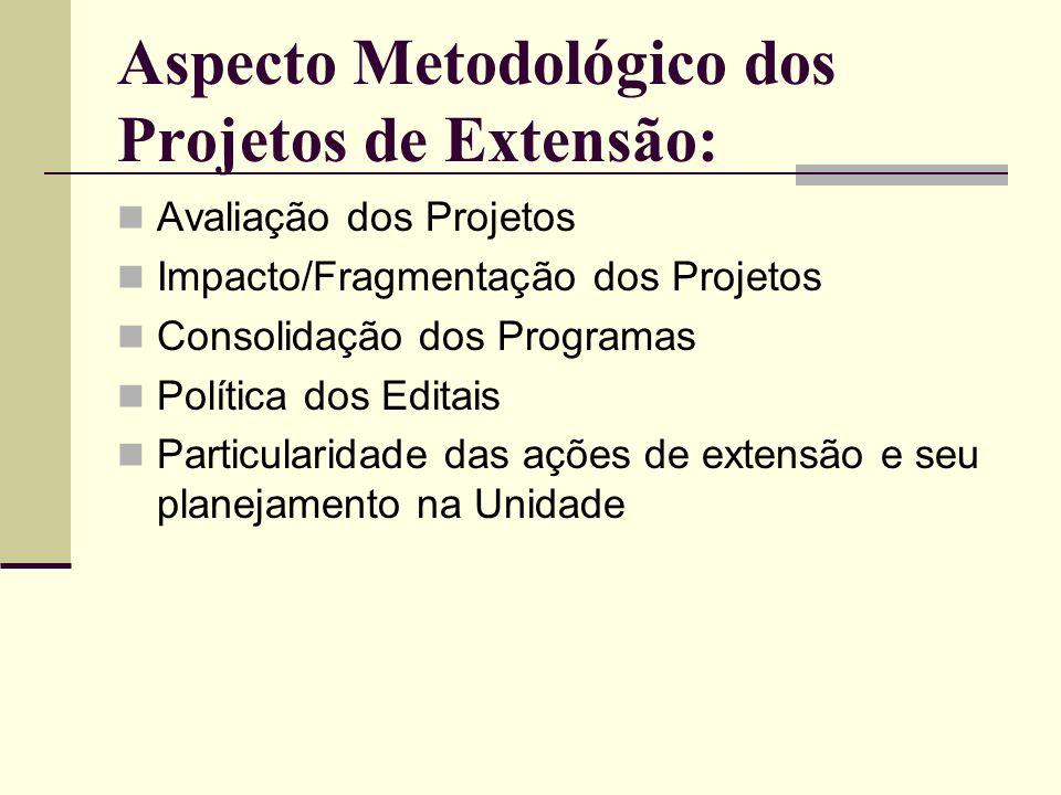 Aspecto Metodológico dos Projetos de Extensão: Avaliação dos Projetos Impacto/Fragmentação dos Projetos Consolidação dos Programas Política dos Editai