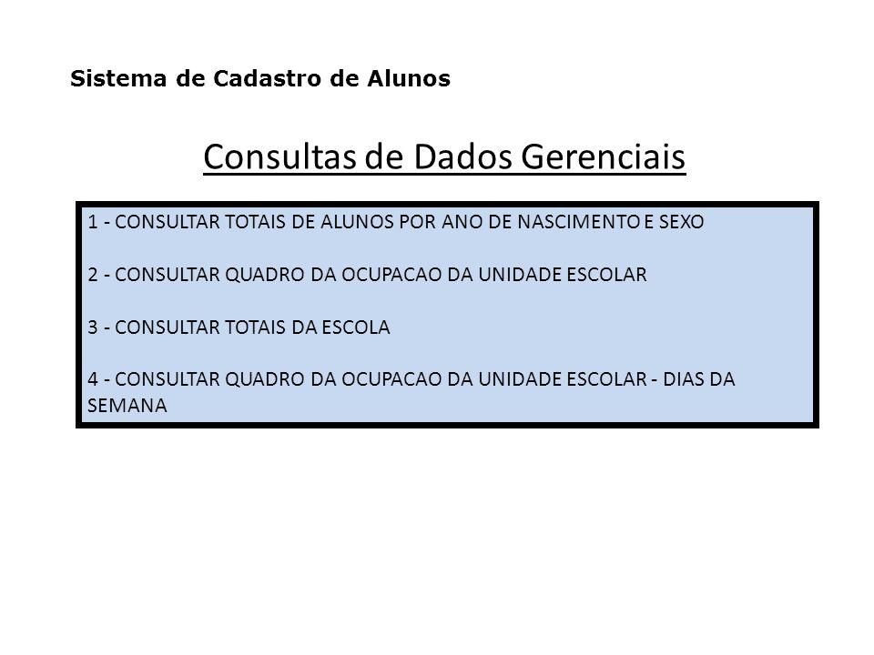 Consultas de Dados Gerenciais 1 - CONSULTAR TOTAIS DE ALUNOS POR ANO DE NASCIMENTO E SEXO 2 - CONSULTAR QUADRO DA OCUPACAO DA UNIDADE ESCOLAR 3 - CONSULTAR TOTAIS DA ESCOLA 4 - CONSULTAR QUADRO DA OCUPACAO DA UNIDADE ESCOLAR - DIAS DA SEMANA Sistema de Cadastro de Alunos