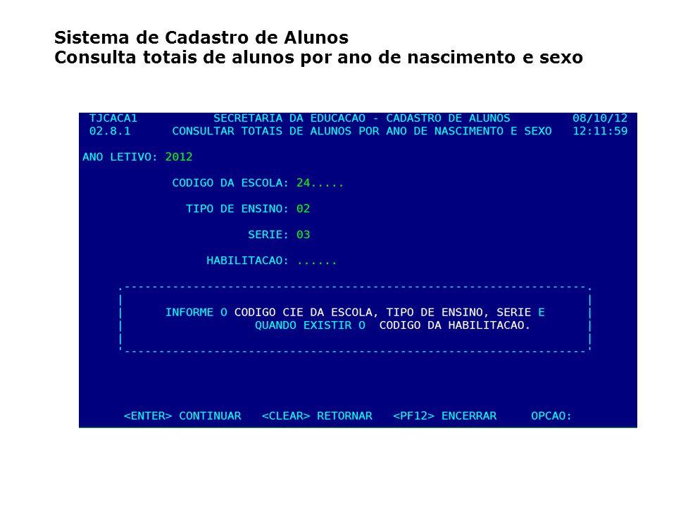 Consultas de Dados Gerenciais 1 - CONSULTAR TOTAIS DE ALUNOS POR ANO DE NASCIMENTO E SEXO 2 - CONSULTAR QUADRO DA OCUPACAO DA UNIDADE ESCOLAR 3 - CONS