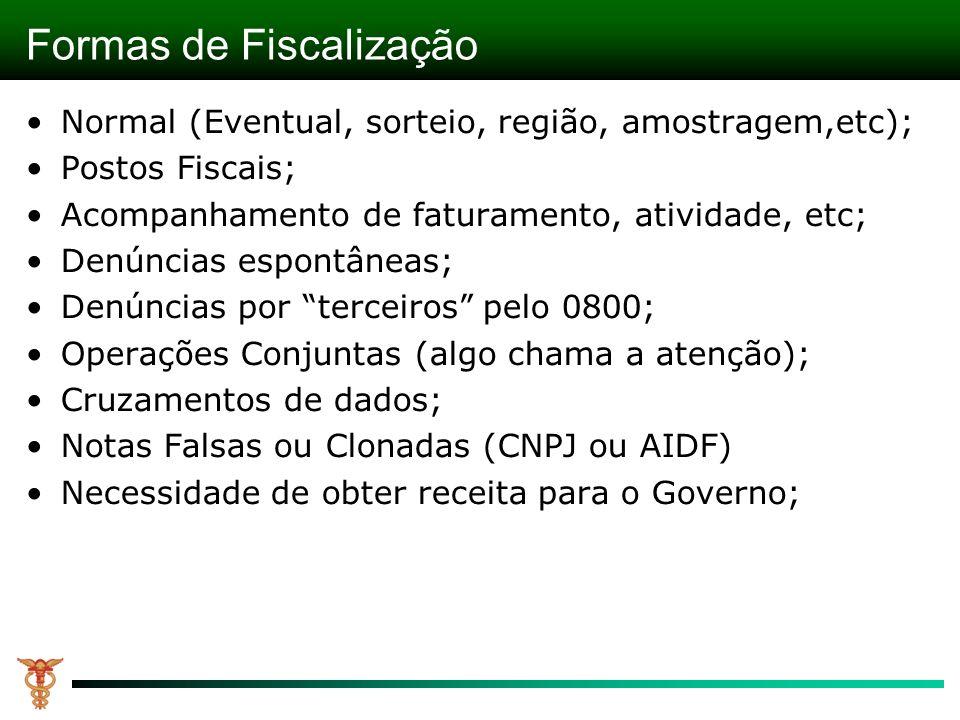 Formas de Fiscalização Normal (Eventual, sorteio, região, amostragem,etc); Postos Fiscais; Acompanhamento de faturamento, atividade, etc; Denúncias es