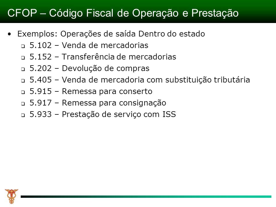 CFOP – Código Fiscal de Operação e Prestação Exemplos: Operações de saída Dentro do estado 5.102 – Venda de mercadorias 5.152 – Transferência de merca