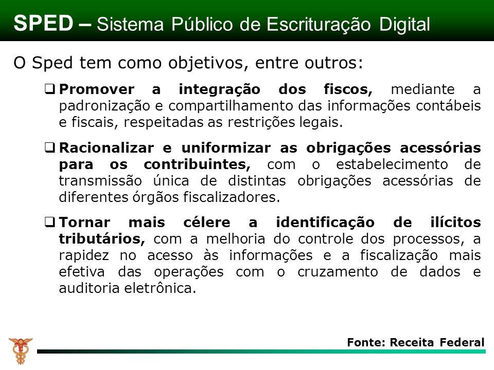 SPED – Sistema Público de Escrituração Digital O Sped tem como objetivos, entre outros: Promover a integração dos fiscos, mediante a padronização e co