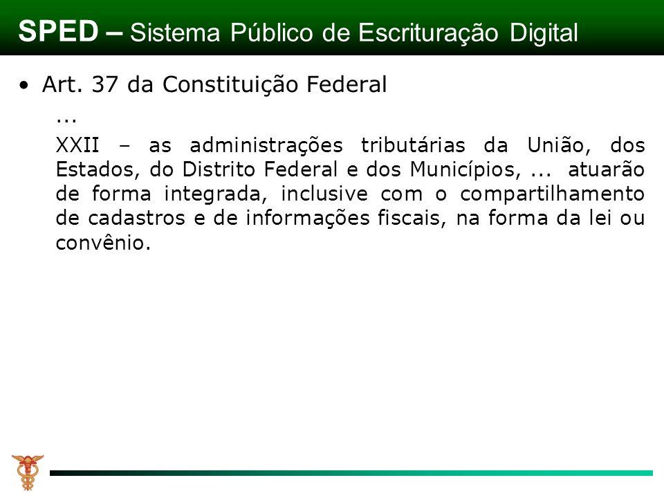Art. 37 da Constituição Federal... XXII – as administrações tributárias da União, dos Estados, do Distrito Federal e dos Municípios,... atuarão de for