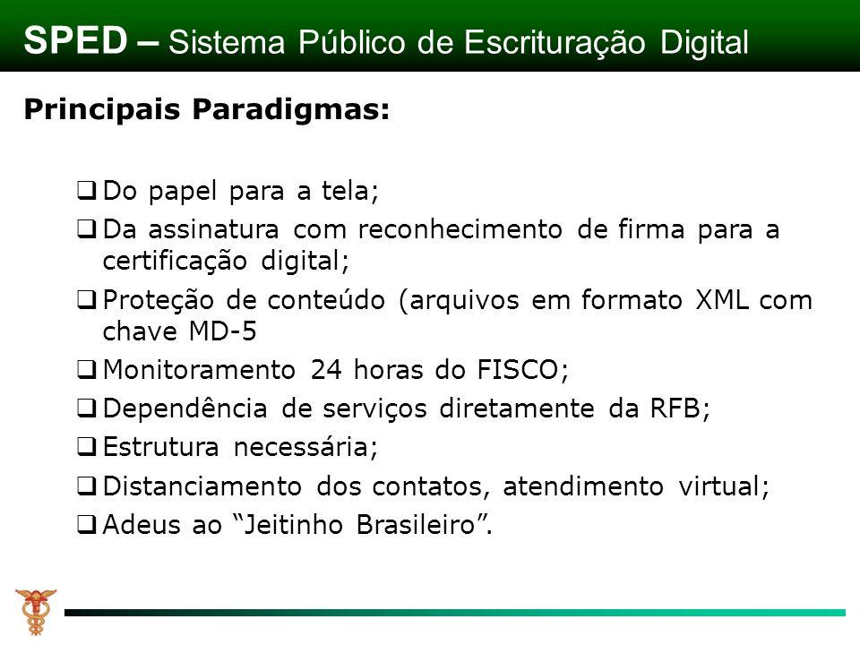 Principais Paradigmas: Do papel para a tela; Da assinatura com reconhecimento de firma para a certificação digital; Proteção de conteúdo (arquivos em formato XML com chave MD-5 Monitoramento 24 horas do FISCO; Dependência de serviços diretamente da RFB; Estrutura necessária; Distanciamento dos contatos, atendimento virtual; Adeus ao Jeitinho Brasileiro.