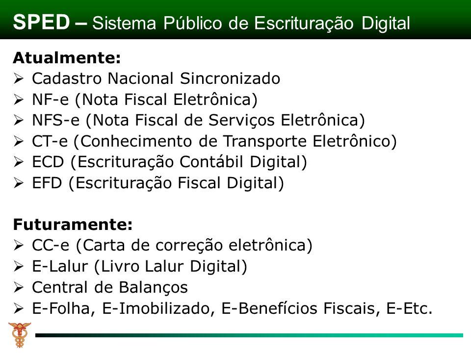 SPED – Sistema Público de Escrituração Digital Atualmente: Cadastro Nacional Sincronizado NF-e (Nota Fiscal Eletrônica) NFS-e (Nota Fiscal de Serviços Eletrônica) CT-e (Conhecimento de Transporte Eletrônico) ECD (Escrituração Contábil Digital) EFD (Escrituração Fiscal Digital) Futuramente: CC-e (Carta de correção eletrônica) E-Lalur (Livro Lalur Digital) Central de Balanços E-Folha, E-Imobilizado, E-Benefícios Fiscais, E-Etc.