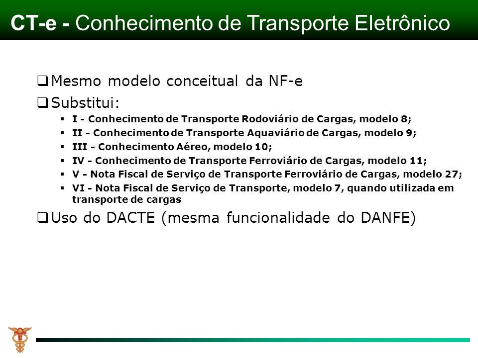 Mesmo modelo conceitual da NF-e Substitui: I - Conhecimento de Transporte Rodoviário de Cargas, modelo 8; II - Conhecimento de Transporte Aquaviário de Cargas, modelo 9; III - Conhecimento Aéreo, modelo 10; IV - Conhecimento de Transporte Ferroviário de Cargas, modelo 11; V - Nota Fiscal de Serviço de Transporte Ferroviário de Cargas, modelo 27; VI - Nota Fiscal de Serviço de Transporte, modelo 7, quando utilizada em transporte de cargas Uso do DACTE (mesma funcionalidade do DANFE) CT-e - Conhecimento de Transporte Eletrônico