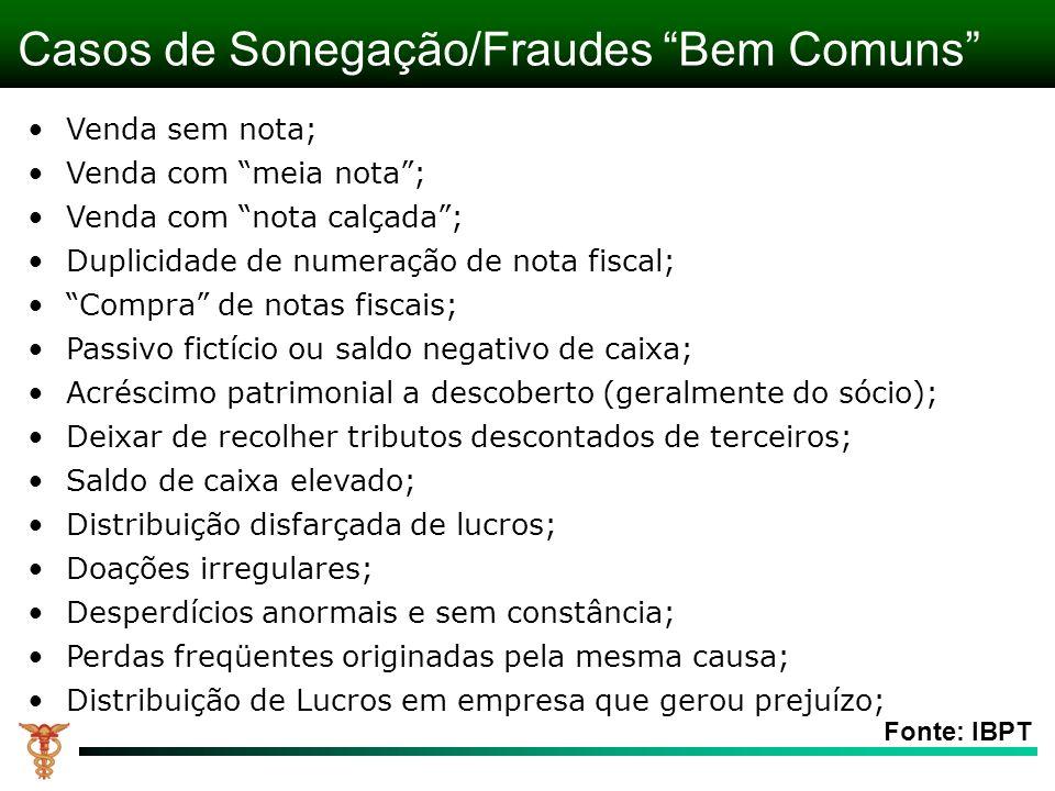 Fonte: IBPT Casos de Sonegação/Fraudes Bem Comuns Venda sem nota; Venda com meia nota; Venda com nota calçada; Duplicidade de numeração de nota fiscal