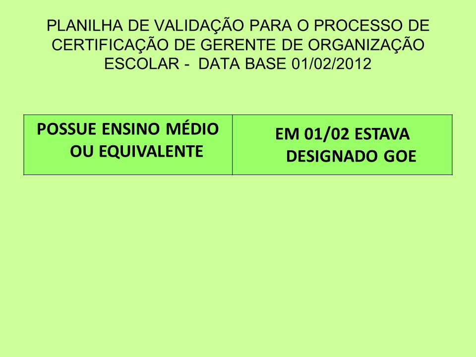 PLANILHA DE VALIDAÇÃO PARA O PROCESSO DE CERTIFICAÇÃO DE GERENTE DE ORGANIZAÇÃO ESCOLAR - DATA BASE 01/02/2012 POSSUE ENSINO MÉDIO OU EQUIVALENTE EM 01/02 ESTAVA DESIGNADO GOE