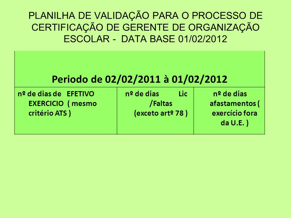 PLANILHA DE VALIDAÇÃO PARA O PROCESSO DE CERTIFICAÇÃO DE GERENTE DE ORGANIZAÇÃO ESCOLAR - DATA BASE 01/02/2012 Periodo de 02/02/2011 à 01/02/2012 nº de dias de EFETIVO EXERCICIO ( mesmo critério ATS ) nº de dias Lic /Faltas (exceto artº 78 ) nº de dias afastamentos ( exercício fora da U.E.
