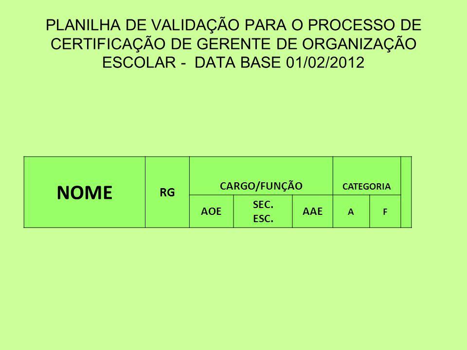 PLANILHA DE VALIDAÇÃO PARA O PROCESSO DE CERTIFICAÇÃO DE GERENTE DE ORGANIZAÇÃO ESCOLAR - DATA BASE 01/02/2012 NOME RG CARGO/FUNÇÃO CATEGORIA AOE SEC.