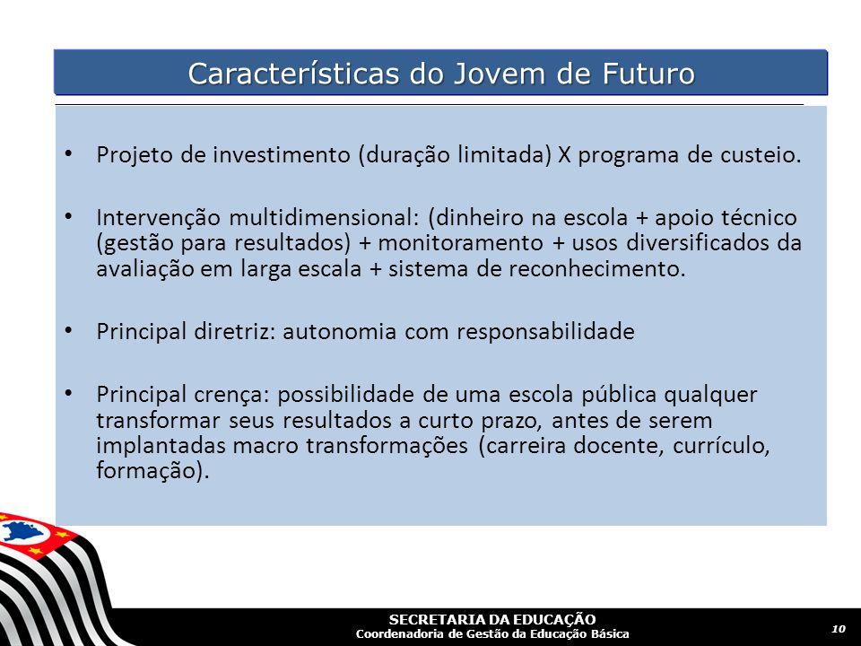 SECRETARIA DA EDUCAÇÃO Coordenadoria de Gestão da Educação Básica CGEB - ProEMI / PJF 10 Características do Jovem de Futuro Projeto de investimento (d
