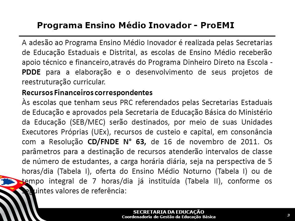 SECRETARIA DA EDUCAÇÃO Coordenadoria de Gestão da Educação Básica Programa Ensino Médio Inovador - ProEMI Recursos Financeiros correspondentes Às esco