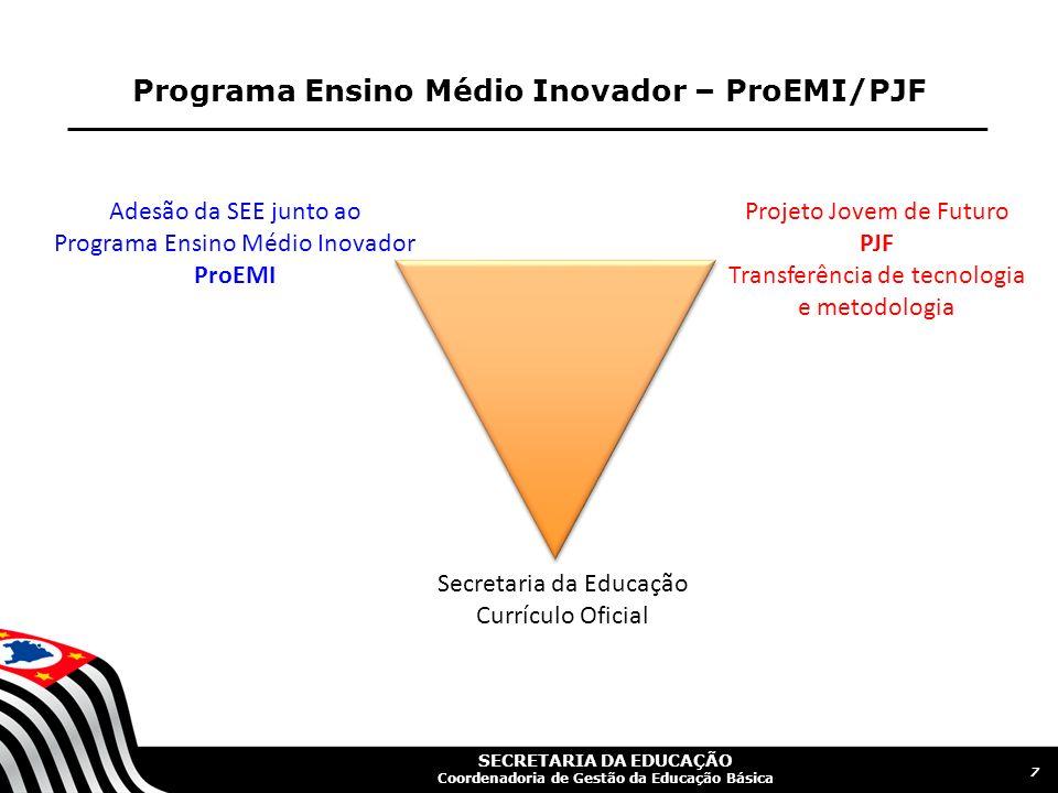 SECRETARIA DA EDUCAÇÃO Coordenadoria de Gestão da Educação Básica Programa Ensino Médio Inovador – ProEMI/PJF 7 Adesão da SEE junto ao Programa Ensino