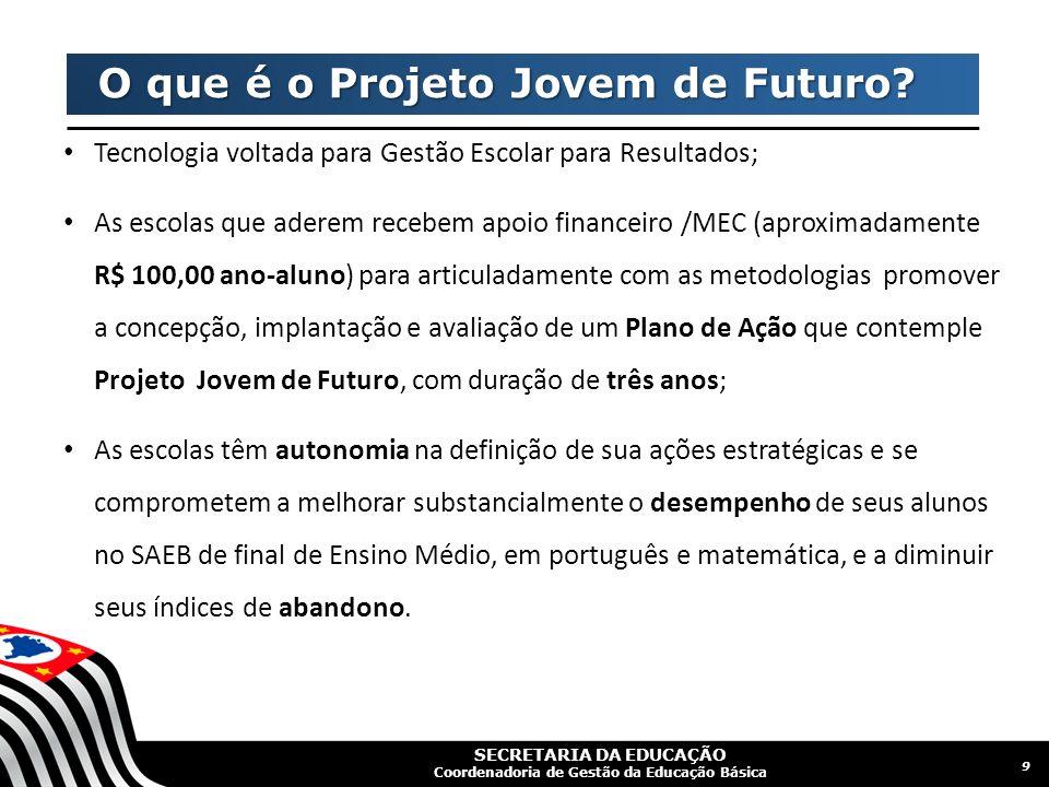SECRETARIA DA EDUCAÇÃO Coordenadoria de Gestão da Educação Básica CGEB - ProEMI / PJF 9 O que é o Projeto Jovem de Futuro? O que é o Projeto Jovem de
