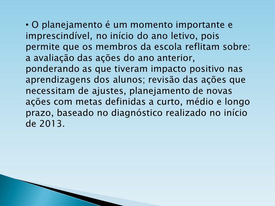 PONTOS IMPORTANTES Instrumentos de avaliação; O Plano de Ação do Professor; Conteúdos e Habilidades; (Olimpíada Brasileira de Matemática das Escolas Públicas – OBMEP).