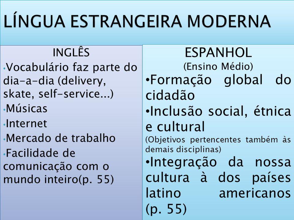 INGLÊS Vocabulário faz parte do dia-a-dia (delivery, skate, self-service...) Músicas Internet Mercado de trabalho Facilidade de comunicação com o mund