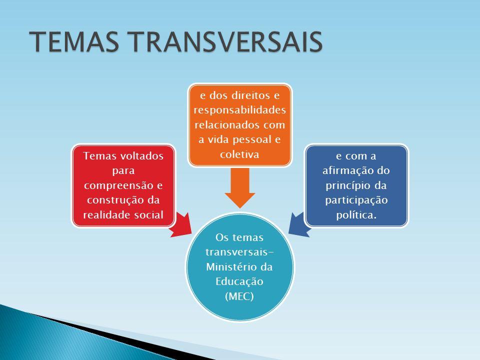 Os temas transversais- Ministério da Educação (MEC) Temas voltados para compreensão e construção da realidade social e dos direitos e responsabilidade