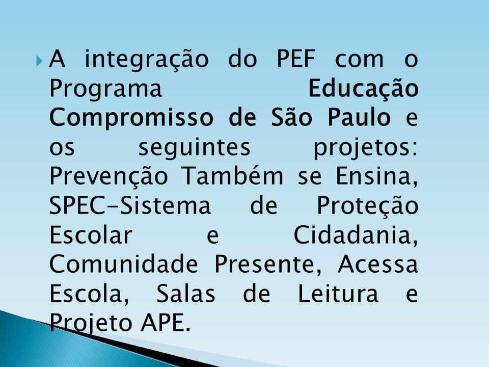 A integração do PEF com o Programa Educação Compromisso de São Paulo e os seguintes projetos: Prevenção Também se Ensina, SPEC-Sistema de Proteção Esc
