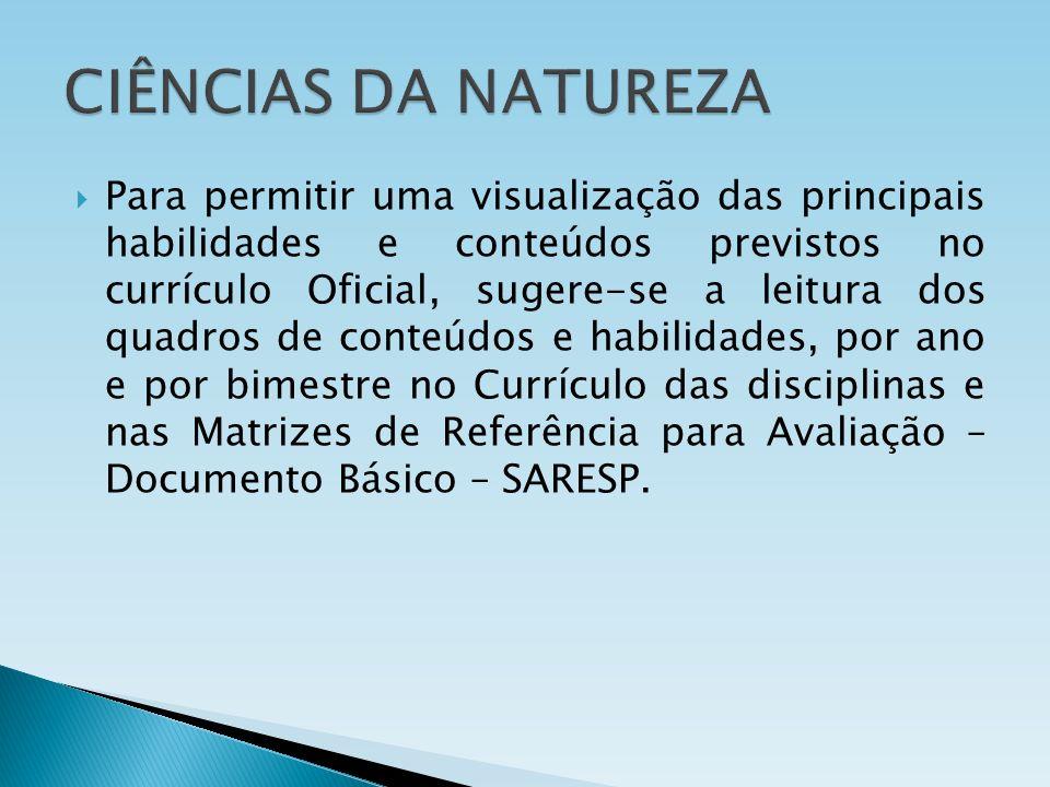 Para permitir uma visualização das principais habilidades e conteúdos previstos no currículo Oficial, sugere-se a leitura dos quadros de conteúdos e h