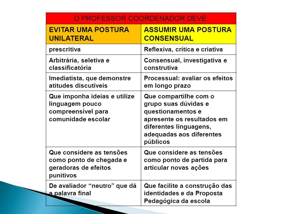 EVITAR UMA POSTURA UNILATERAL ASSUMIR UMA POSTURA CONSENSUAL prescritivaReflexiva, crítica e criativa Arbitrária, seletiva e classificatória Consensua
