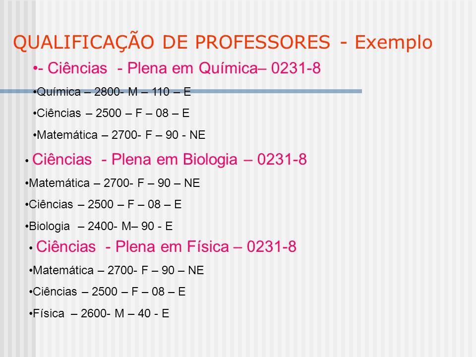 QUALIFICAÇÃO DE PROFESSORES - Exemplo Ciências - Plena em Biologia – 0231-8 Matemática – 2700- F – 90 – NE Ciências – 2500 – F – 08 – E Biologia – 240