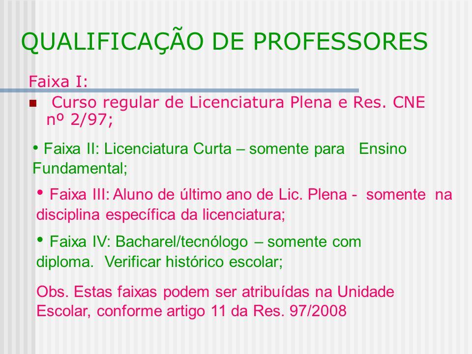 QUALIFICAÇÃO DE PROFESSORES Faixa I: Curso regular de Licenciatura Plena e Res. CNE nº 2/97; Faixa II: Licenciatura Curta – somente para Ensino Fundam