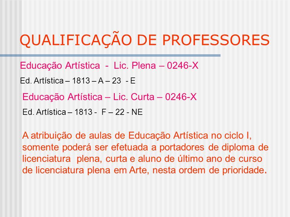 QUALIFICAÇÃO DE PROFESSORES Educação Artística - Lic. Plena – 0246-X Ed. Artística – 1813 – A – 23 - E Educação Artística – Lic. Curta – 0246-X Ed. Ar
